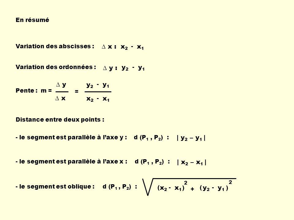 x1 x2 ∆ x : y1 y2 ∆ y : ∆ y ∆ x x1 x2 y1 y2 | y2 – y1 | | x2 – x1 | x1
