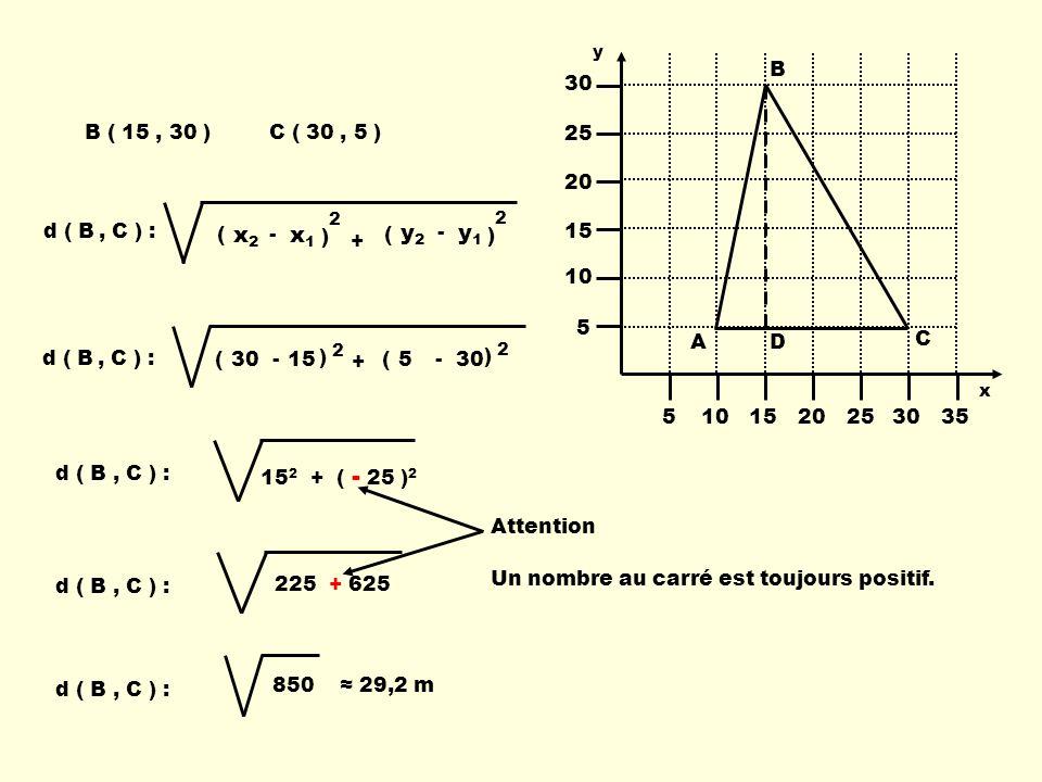 5 10. 15. 20. 25. 30. 35. A. B. C. D. y. x. B ( 15 , 30 ) C ( 30 , 5 ) d ( B , C ) : (