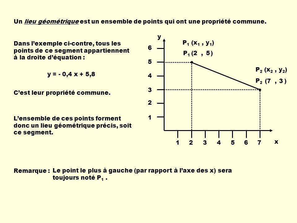 Un lieu géométrique est un ensemble de points qui ont une propriété commune.