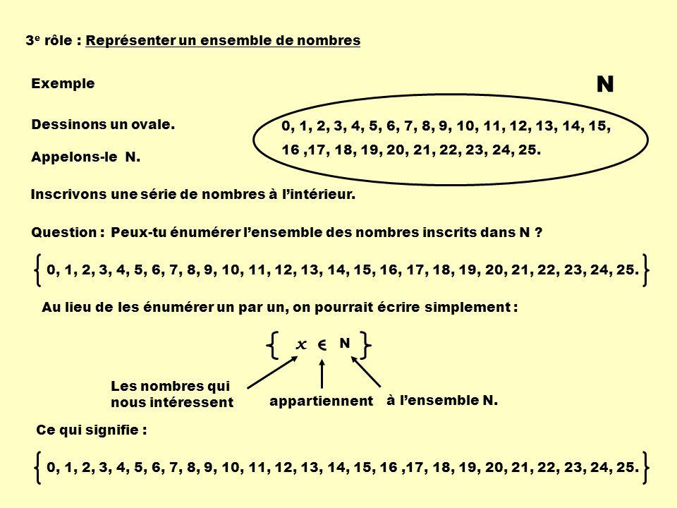 N x 3e rôle : Représenter un ensemble de nombres Exemple
