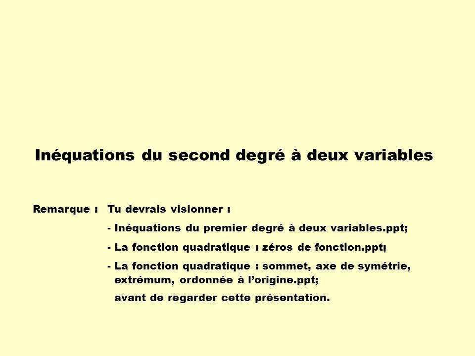 Inéquations du second degré à deux variables