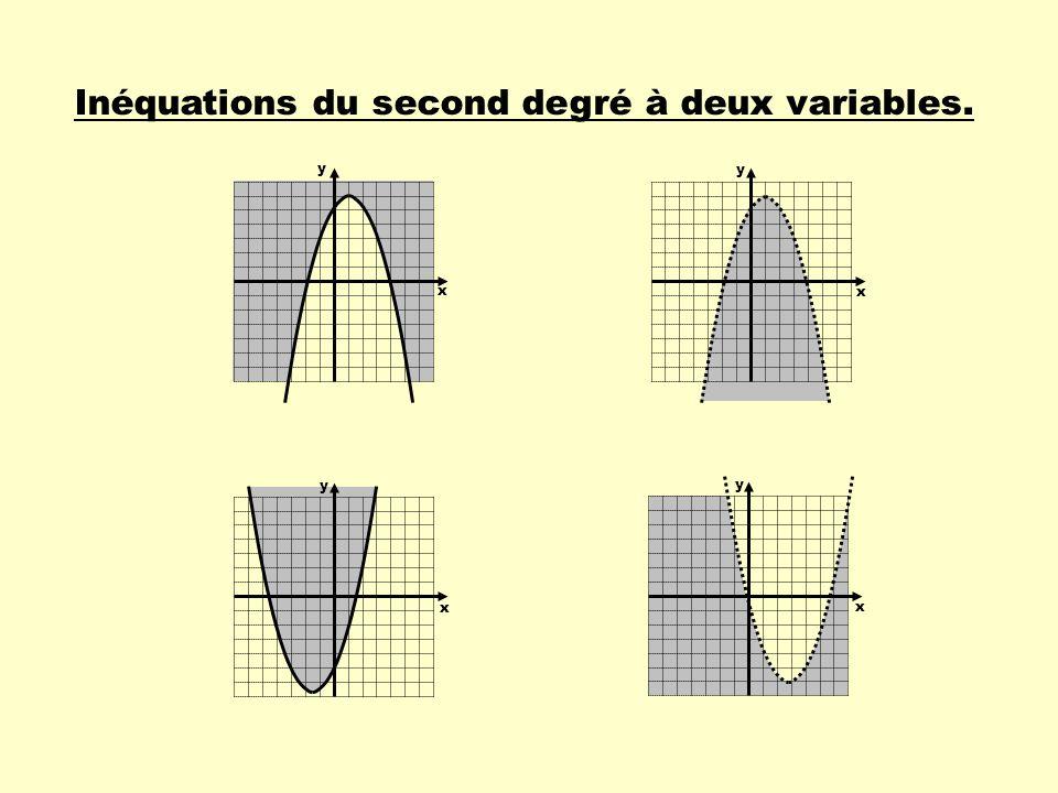 Inéquations du second degré à deux variables.