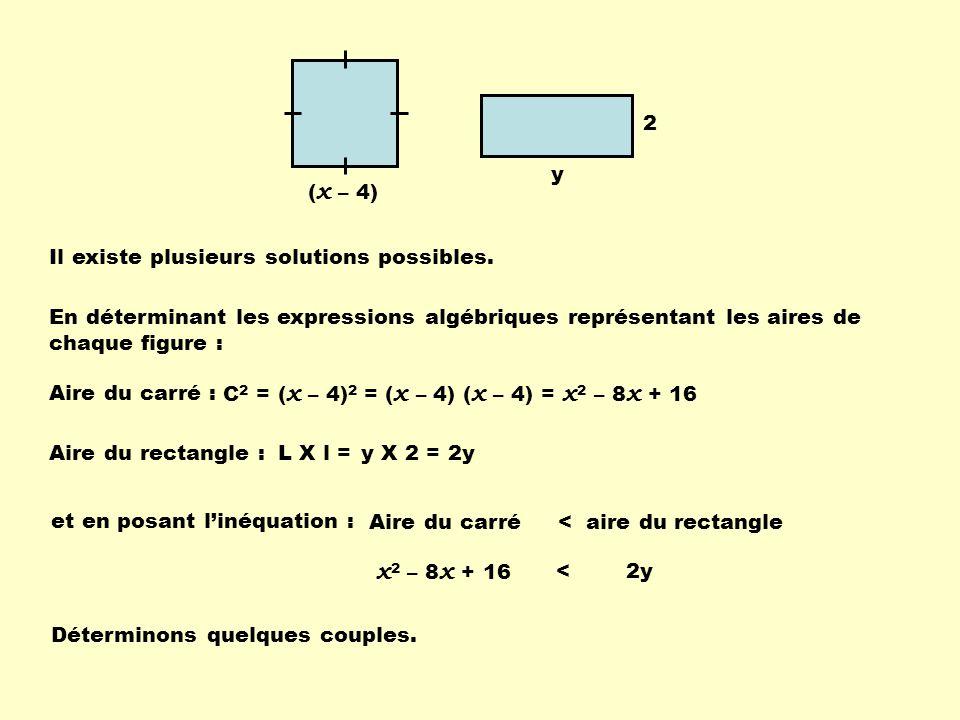 x2 – 8x + 16 (x – 4) y 2 Il existe plusieurs solutions possibles.