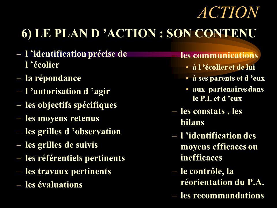 ACTION 6) LE PLAN D 'ACTION : SON CONTENU