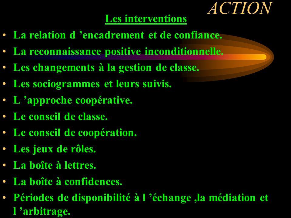 ACTION Les interventions La relation d 'encadrement et de confiance.