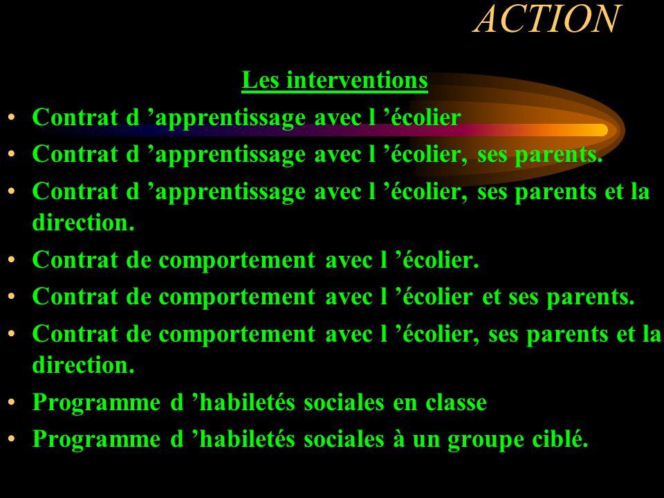 ACTION Les interventions Contrat d 'apprentissage avec l 'écolier
