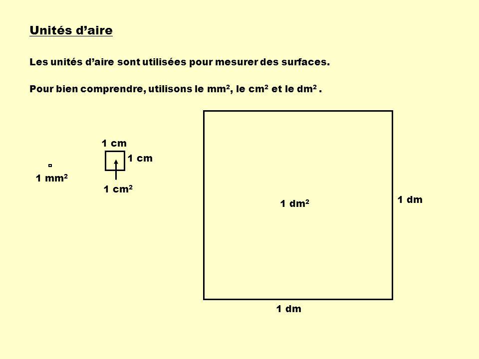 Unités d'aire Les unités d'aire sont utilisées pour mesurer des surfaces. Pour bien comprendre, utilisons le mm2, le cm2 et le dm2 .