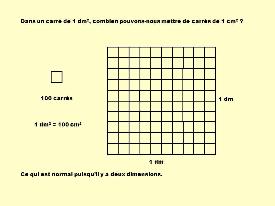Dans un carré de 1 dm2, combien pouvons-nous mettre de carrés de 1 cm2