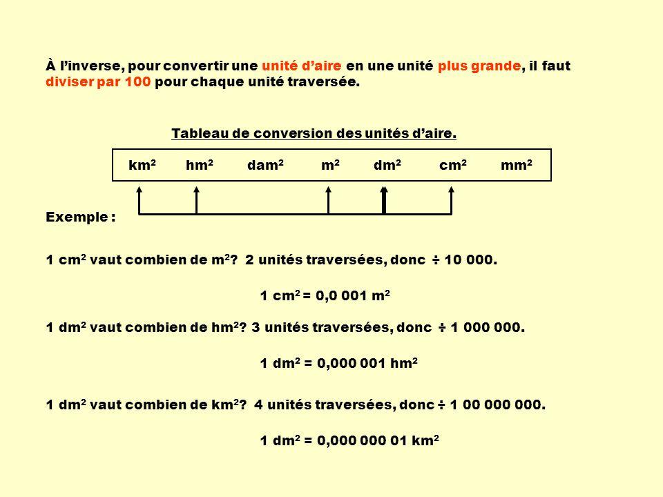 À l'inverse, pour convertir une unité d'aire en une unité plus grande, il faut diviser par 100 pour chaque unité traversée.