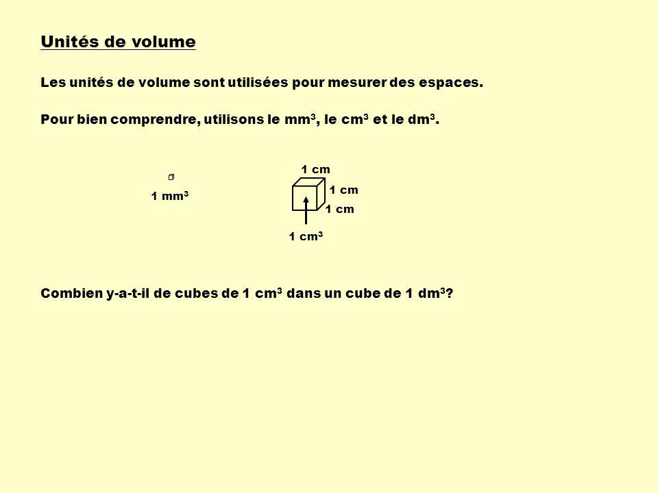 Unités de volume Les unités de volume sont utilisées pour mesurer des espaces. Pour bien comprendre, utilisons le mm3, le cm3 et le dm3.