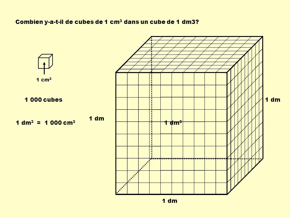 Combien y-a-t-il de cubes de 1 cm3 dans un cube de 1 dm3