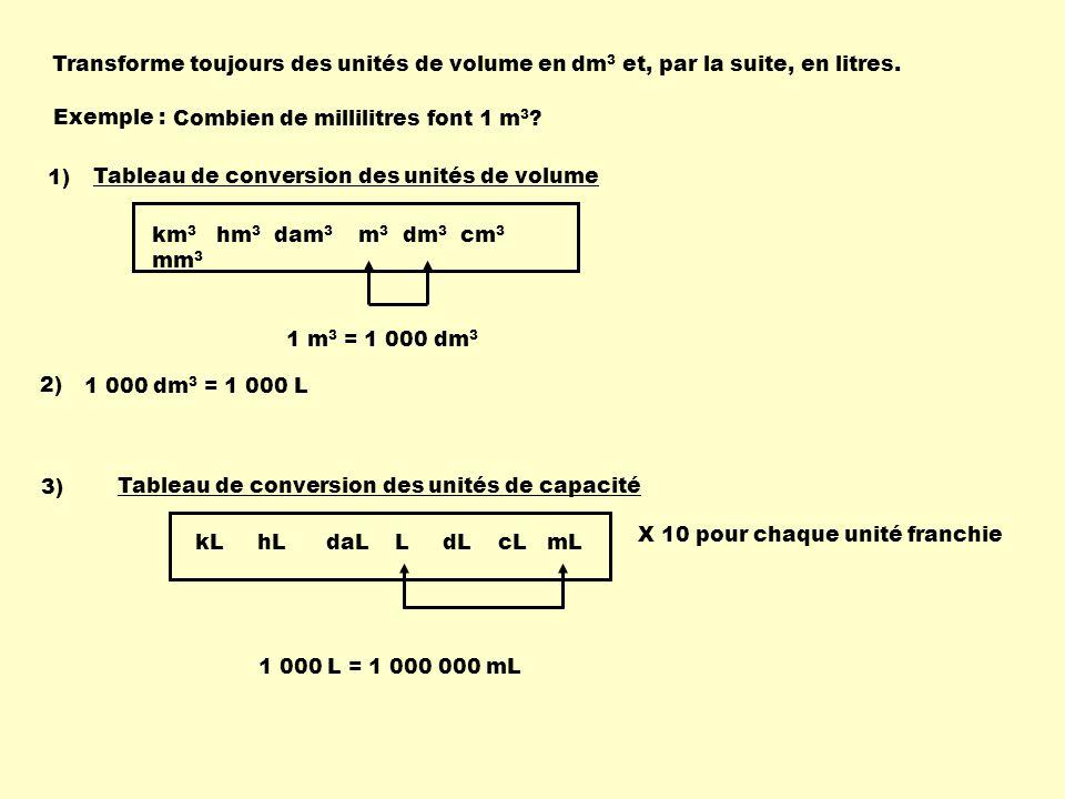 Transforme toujours des unités de volume en dm3 et, par la suite, en litres.