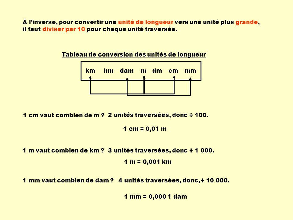 À l'inverse, pour convertir une unité de longueur vers une unité plus grande, il faut diviser par 10 pour chaque unité traversée.