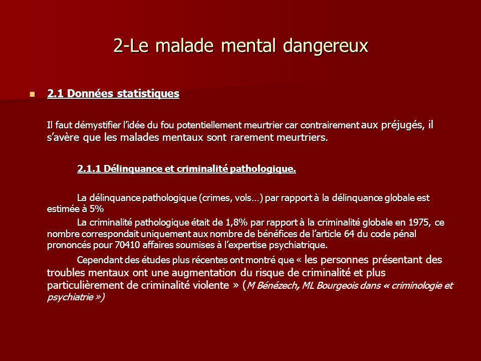 2-Le malade mental dangereux