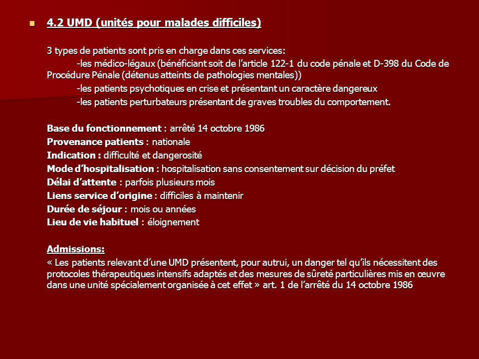 4.2 UMD (unités pour malades difficiles)