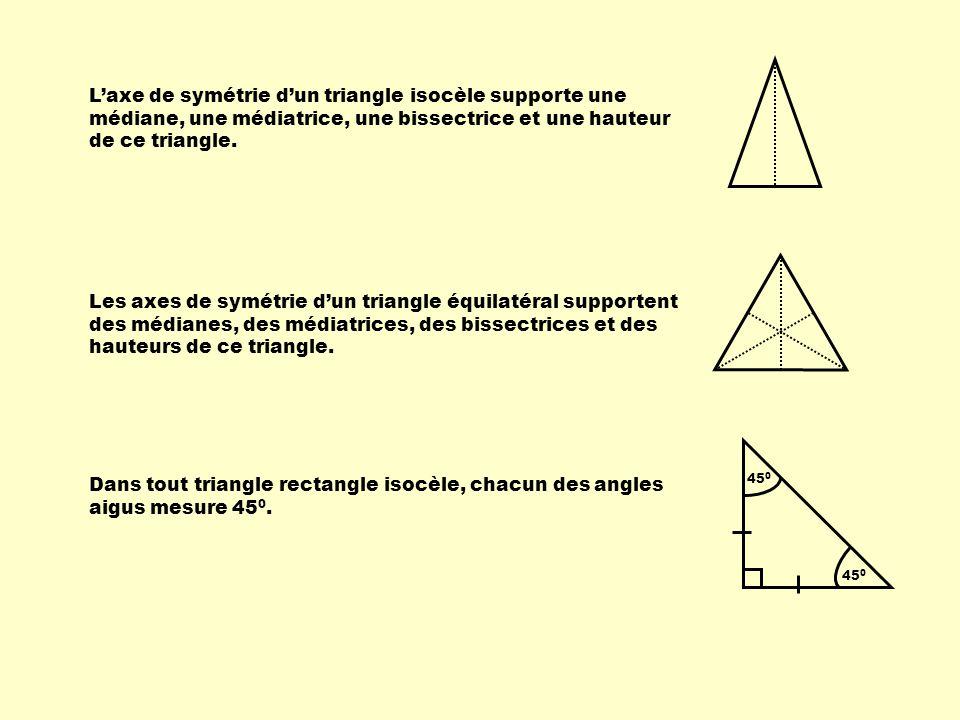 L'axe de symétrie d'un triangle isocèle supporte une médiane, une médiatrice, une bissectrice et une hauteur de ce triangle.