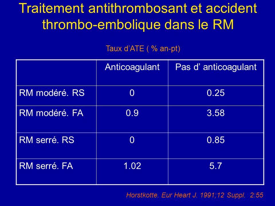 Traitement antithrombosant et accident thrombo-embolique dans le RM