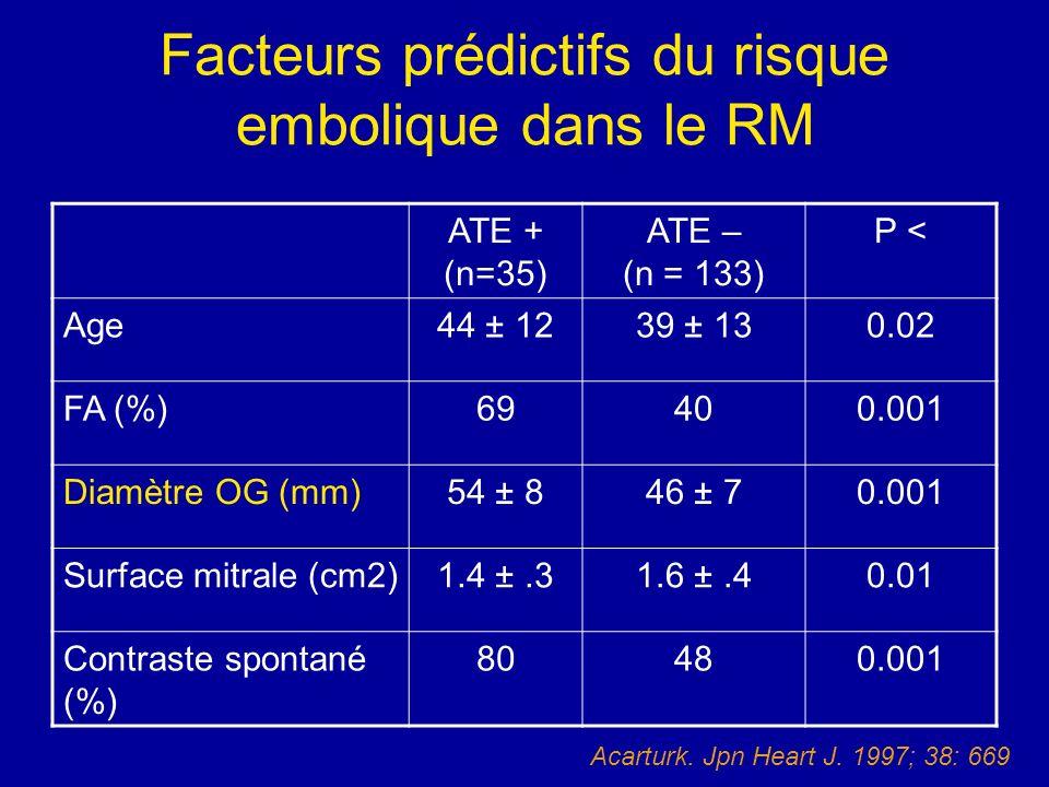 Facteurs prédictifs du risque embolique dans le RM