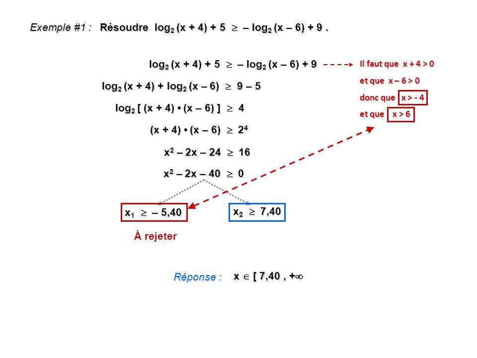 Résoudre log2 (x + 4) + 5  – log2 (x – 6) + 9 .