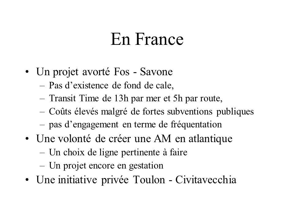 En France Un projet avorté Fos - Savone