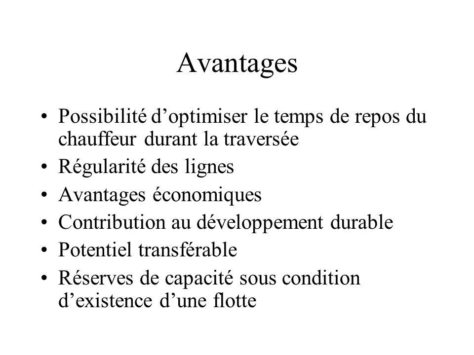 Avantages Possibilité d'optimiser le temps de repos du chauffeur durant la traversée. Régularité des lignes.