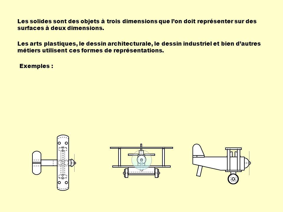 Les solides sont des objets à trois dimensions que l'on doit représenter sur des surfaces à deux dimensions.