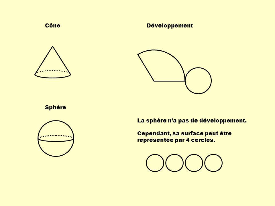 Cône Développement. Sphère. La sphère n'a pas de développement.