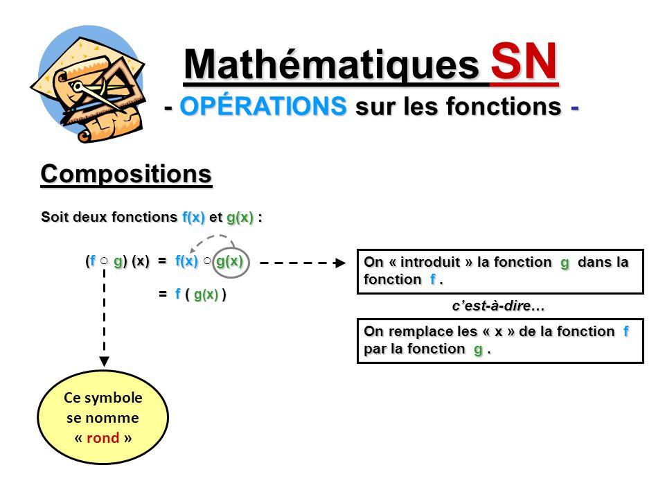 Mathématiques SN - OPÉRATIONS sur les fonctions -
