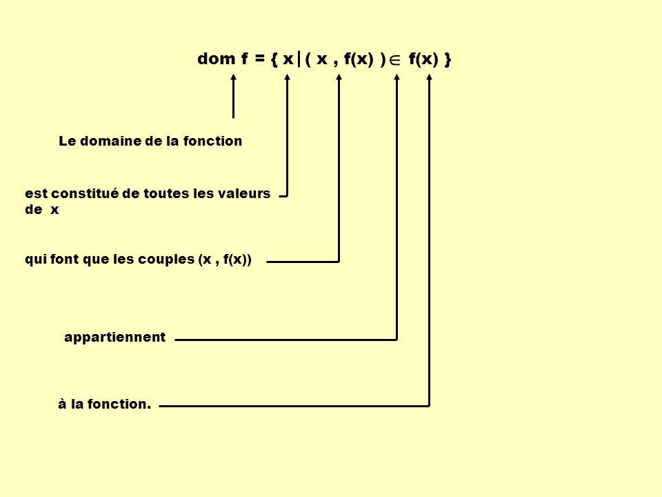  dom f = { x ( x , f(x) ) f(x) } Le domaine de la fonction