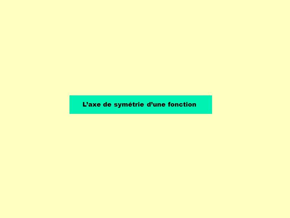 L'axe de symétrie d'une fonction