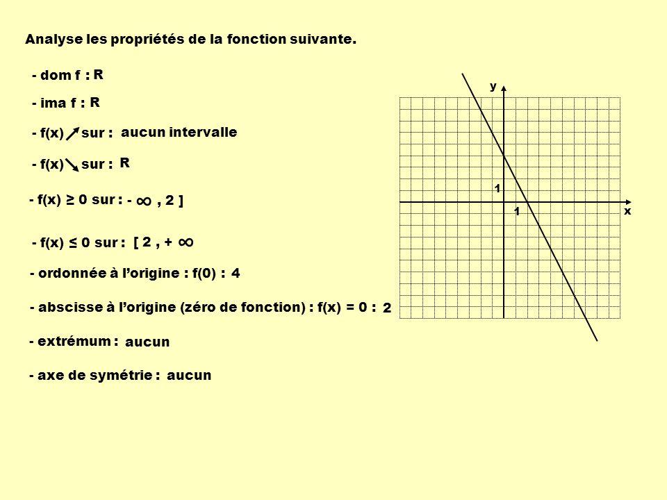 ∞ ∞ Analyse les propriétés de la fonction suivante. - dom f : R