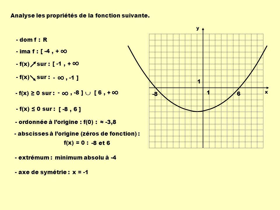 ∞ ∞ ∞ ∞  Analyse les propriétés de la fonction suivante. - dom f : R