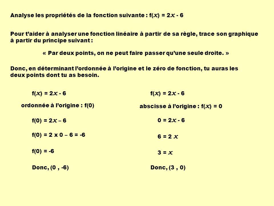 Analyse les propriétés de la fonction suivante :