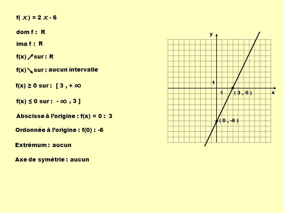 ∞ ∞ f( x ) = 2 x - 6 dom f : R ima f : R f(x) sur : R f(x) sur :