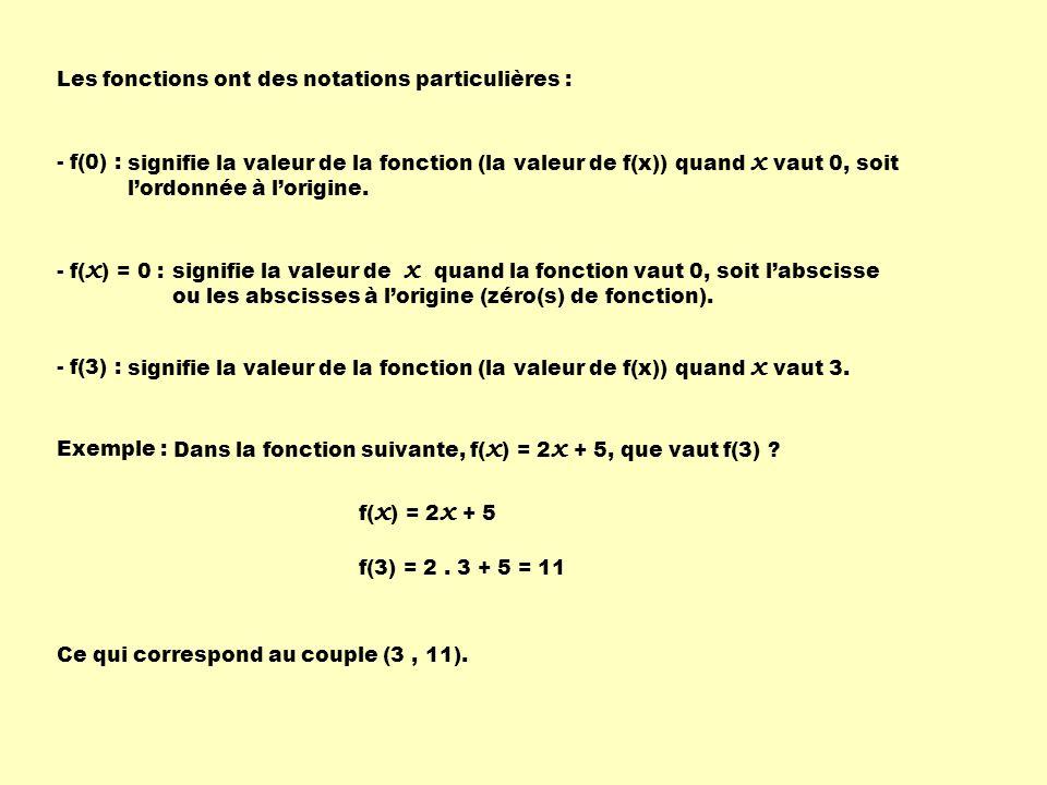 Les fonctions ont des notations particulières :