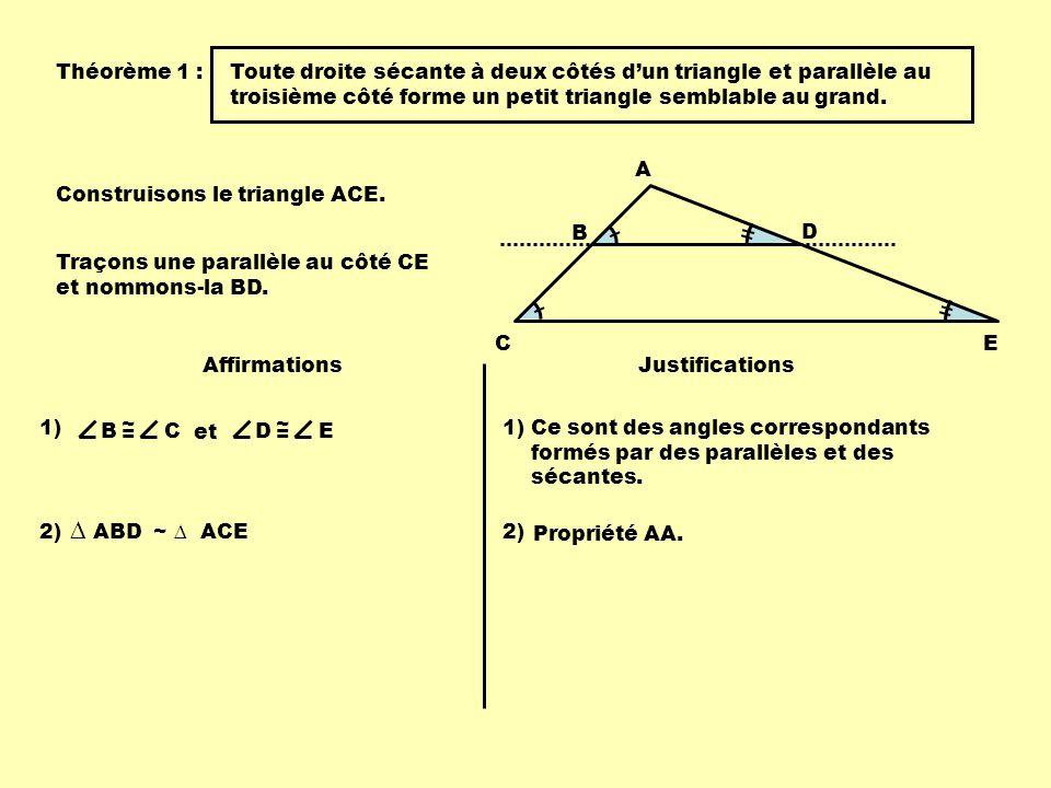Théorème 1 : Toute droite sécante à deux côtés d'un triangle et parallèle au troisième côté forme un petit triangle semblable au grand.