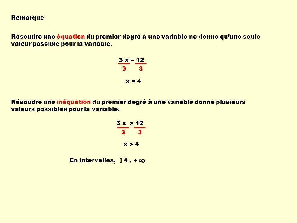 Remarque Résoudre une équation du premier degré à une variable ne donne qu'une seule valeur possible pour la variable.