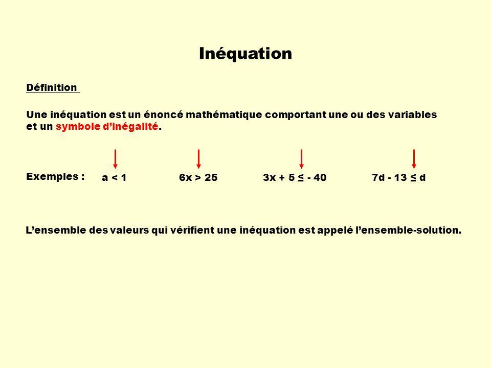 Inéquation Définition