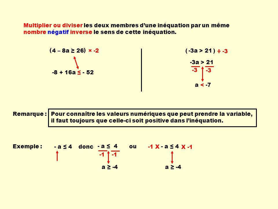 Multiplier ou diviser les deux membres d'une inéquation par un même