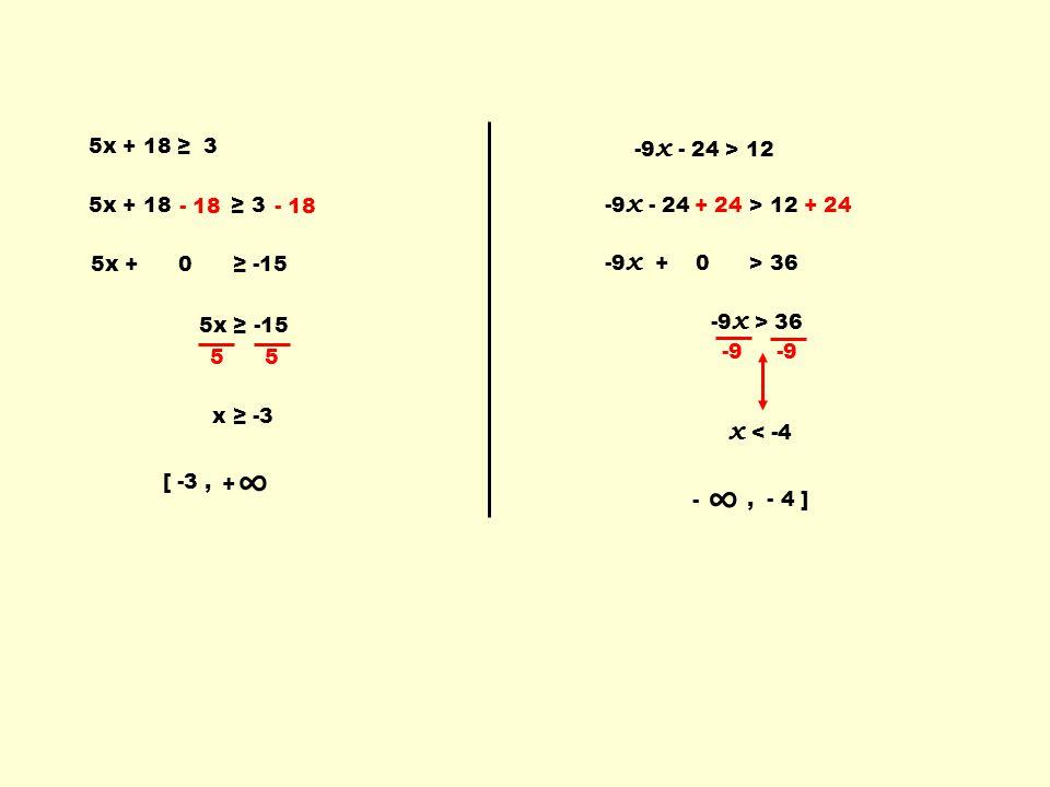 ∞ ∞ x < -4 5x + 18 ≥ 3 -9x - 24 > 12 -9x - 24 > 12