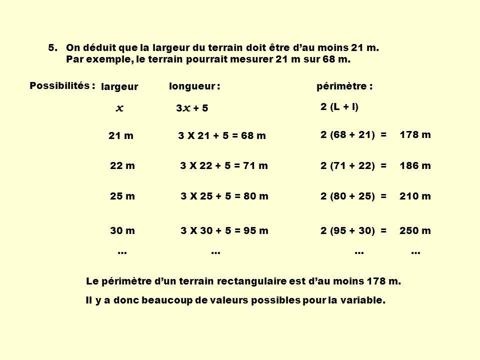 5. On déduit que la largeur du terrain doit être d'au moins 21 m.