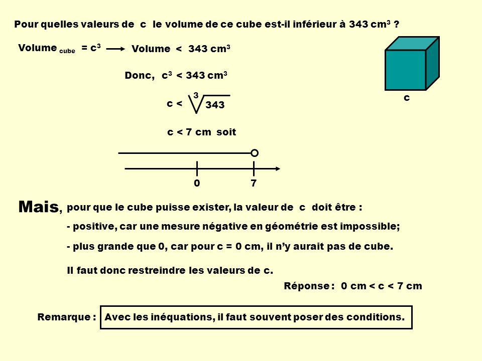 Pour quelles valeurs de c le volume de ce cube est-il inférieur à 343 cm3