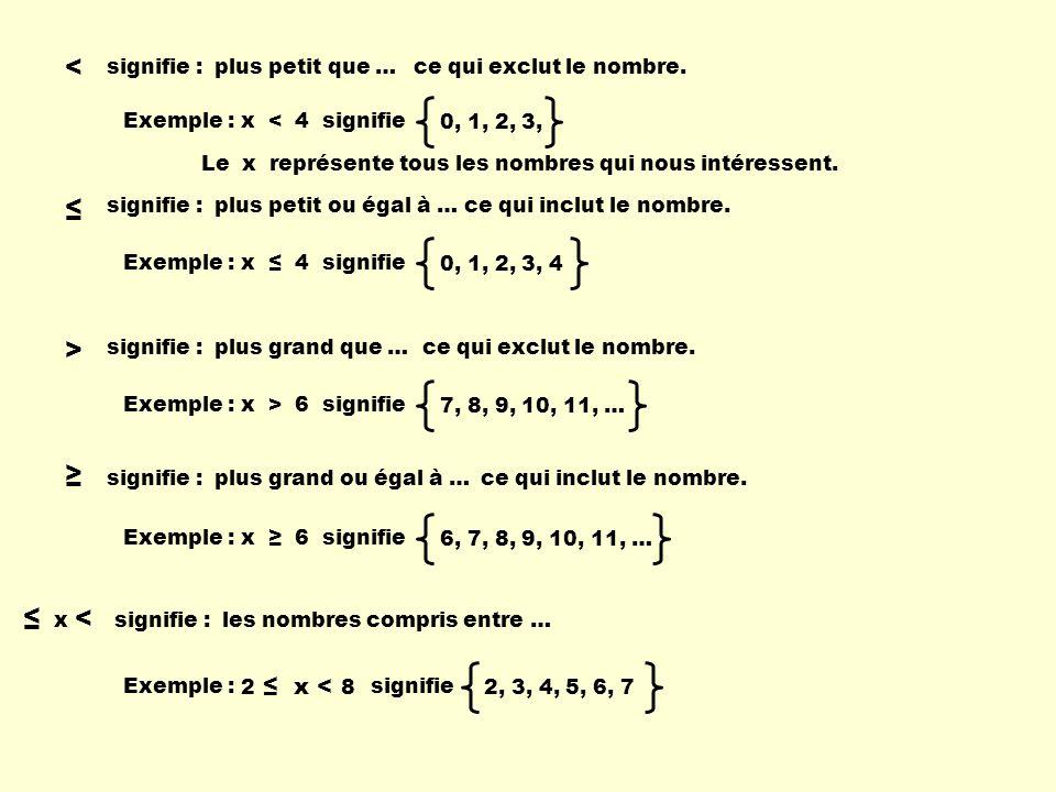 < ≤ > ≥ ≤ x < signifie : plus petit que …