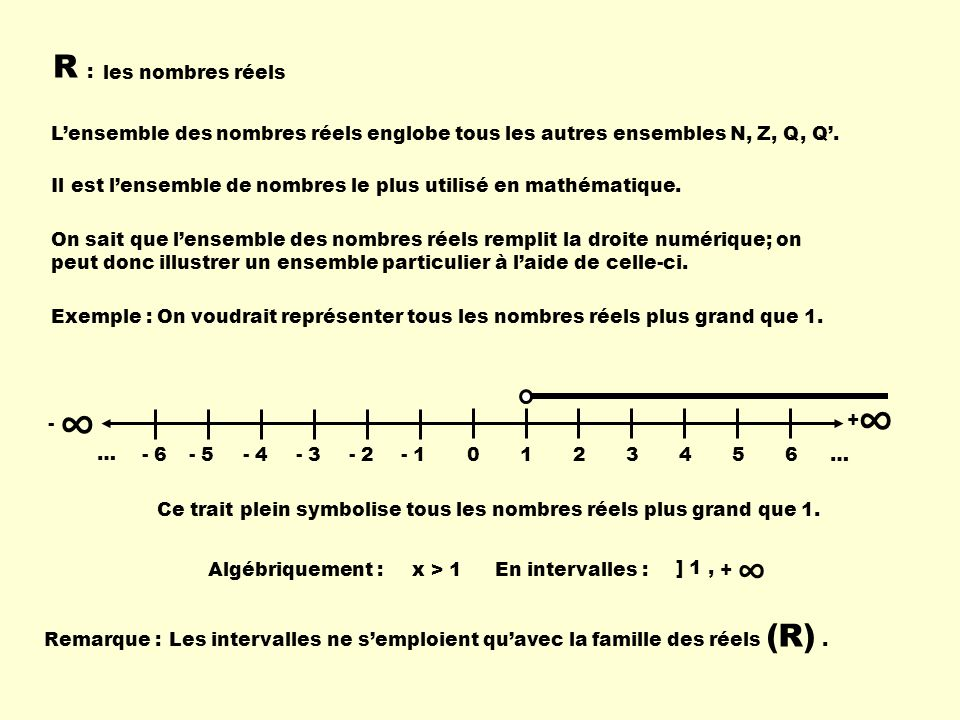 R : les nombres réels. L'ensemble des nombres réels englobe tous les autres ensembles N, Z, Q, Q'.