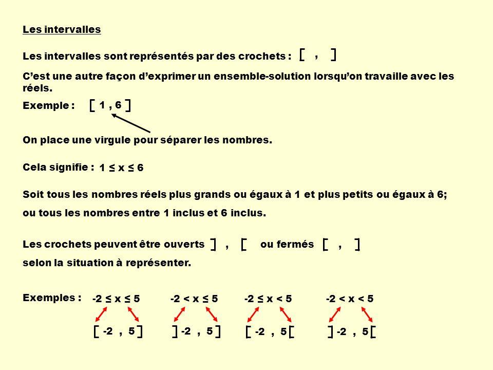 Les intervalles , Les intervalles sont représentés par des crochets :