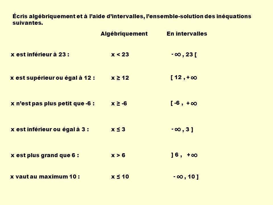 Écris algébriquement et à l'aide d'intervalles, l'ensemble-solution des inéquations suivantes.