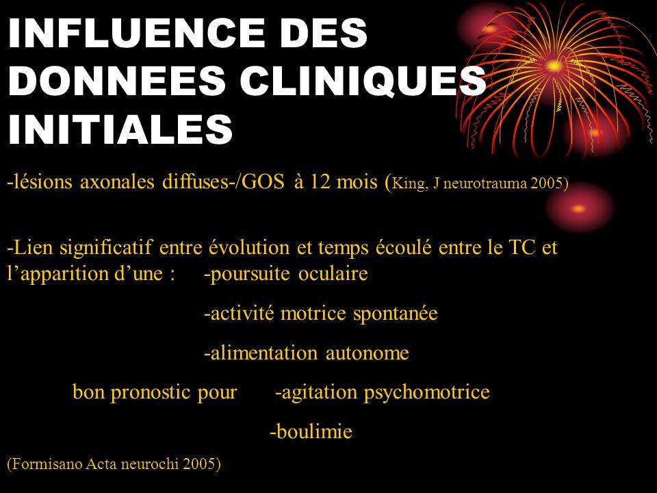 INFLUENCE DES DONNEES CLINIQUES INITIALES