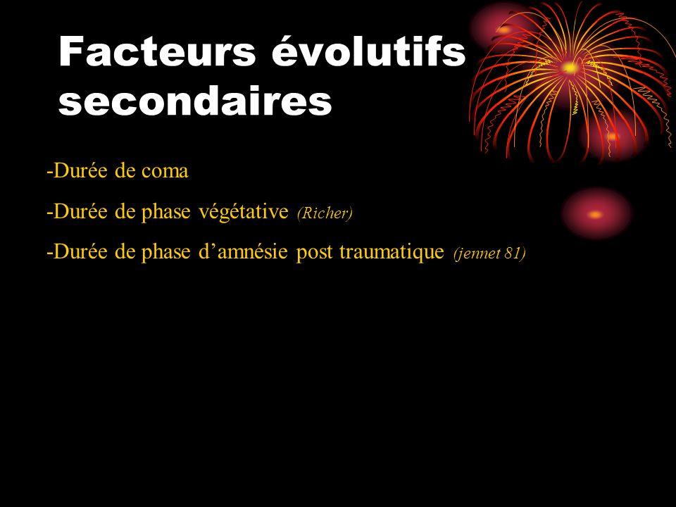 Facteurs évolutifs secondaires