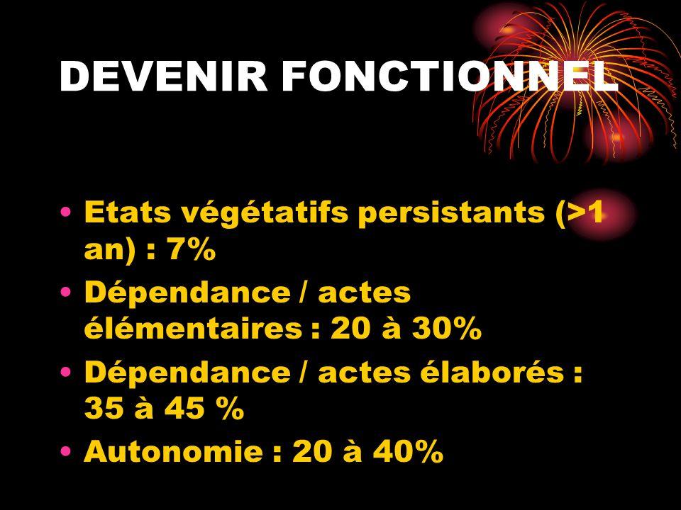 DEVENIR FONCTIONNEL Etats végétatifs persistants (>1 an) : 7%