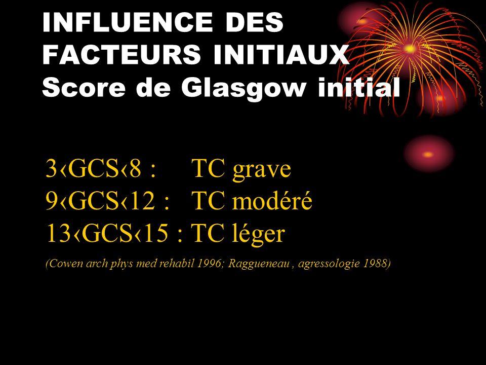 INFLUENCE DES FACTEURS INITIAUX Score de Glasgow initial